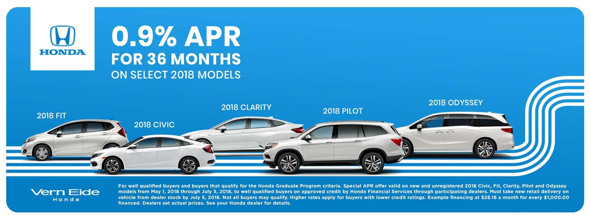 0.9% APR Select New Honda's Sioux Falls