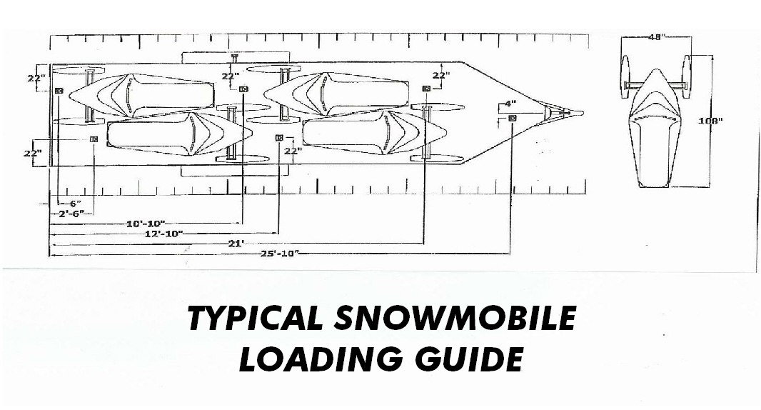 Snowmobile load guide