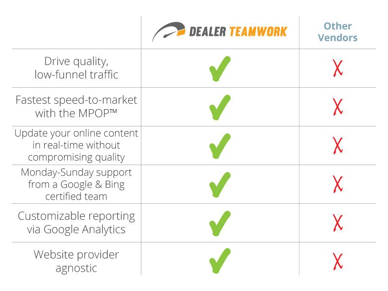 Dealer Teamwork versus other vendors
