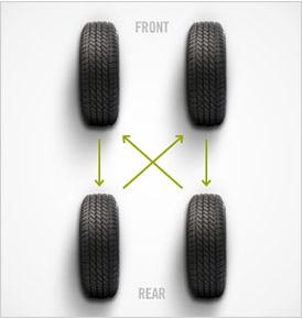 Tire Center   Gaithersburg, MD   King Auto Group