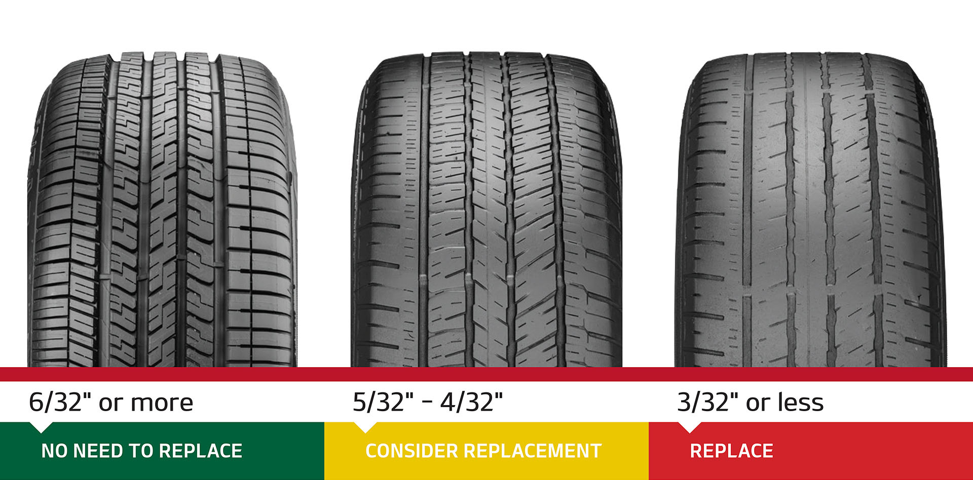 Order Tires