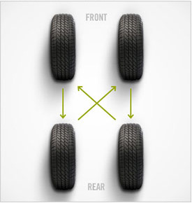 Tire Rotation Front Wheel Drive