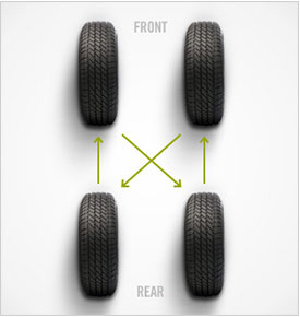 Tire Rotation All Wheel Drive