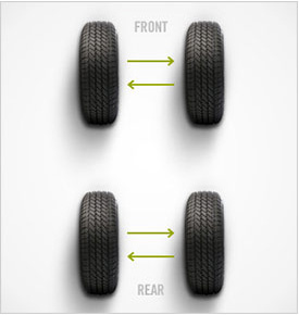 Tire rotation Sioux Falls