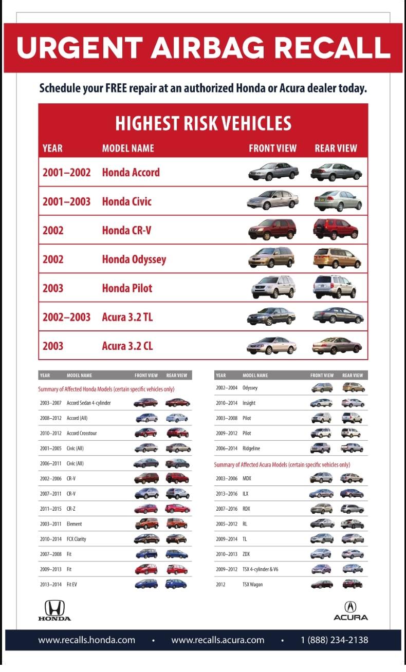 Honda Takata Airbag Recall Infographic