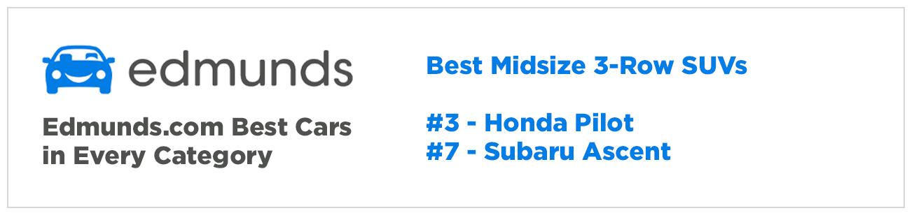 Honda Pilot Awards vs Subaru Ascent