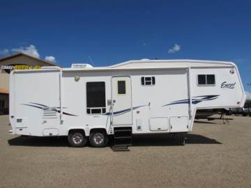 Searching for Camper/RV's For Sale on the KELOLAND Automall